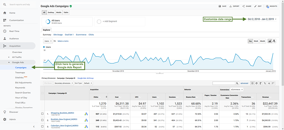 Review-Google-Ads-Traffic-reports-google-analytics